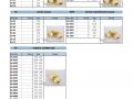 97 - Brass Fittings & Nylon Tubing-1